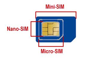 schablone micro sim