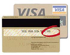 American Express Prüfziffer
